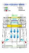 Ламинарные укрытия с вертикальным нисходящим потоком, воздуха, на подставке, для работы операторов друг напротив друга БАВнп-01- «Ламинар-С.»-1,5 LORICA (vis-a-vis)