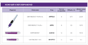 Клей кожный Дермабонд ПроПен (Dermabond ProPen) 0.5 мл., шовный материал производства Ethicon, APP6