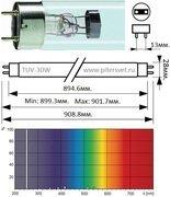 Лампа люминесцентная двухцокольная (лампа ультрафиолетового излучения) торговой марки Philips. модели: TUV 30W