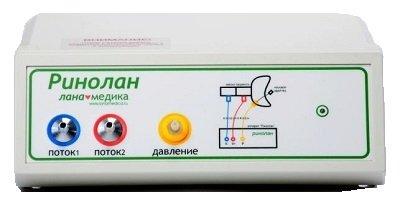 Прибор для оценки функционального состояния органов дыхания «Прессотахоспирограф ПТС-14П-01». Исполнение «Ринолан»