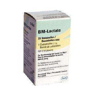 Тест-полоски БМ-Лактат для количественного определения уровня лактата в капиллярной крови (BM-Lactate) (вид 128430)