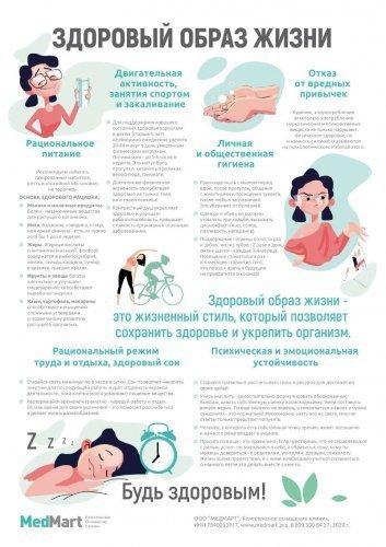 КОМПЛЕКТ оборудования для наглядной пропаганды здорового образа жизни (5 рамок + 5 плакатов)